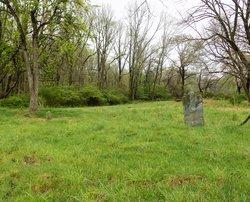 Boecklie Family Burial Ground