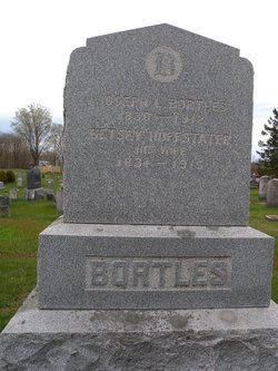 Betsey <I>Huffstater</I> Bortles