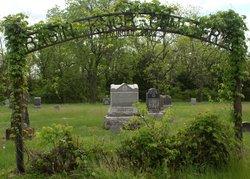 Basin Knob Cemetery