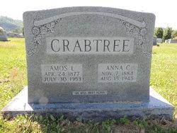 Anna <I>Choate</I> Crabtree