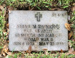Steve Mallory Simmons