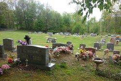 Markland Cemetery