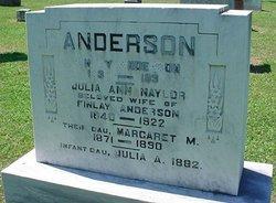 Julia A. Anderson