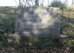 George H Humphries