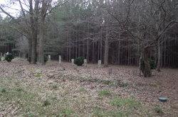 Christian Price Family Cemetery