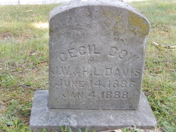 Cecil D Davis