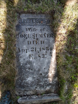 Elizabeth W. Sumner