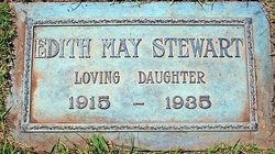 Edith May <I>Stewart</I> Barton