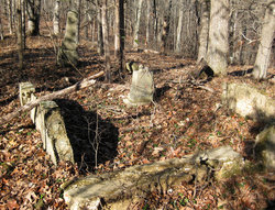 Kickasola Cemetery