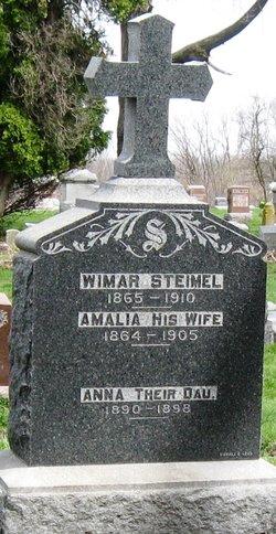 Anna Maria Steimel