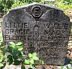 Willie Macy Elliott