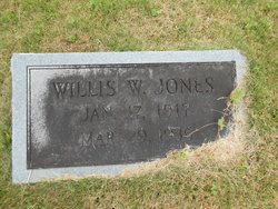 Willis W Jones