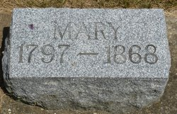 "Mary ""Polly"" <I>Cripe</I> Pippenger"