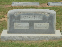 John R. Moore