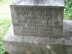 Mary Buchanan Randolph