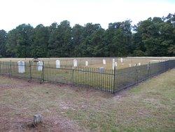 Bentonville National Battlefield