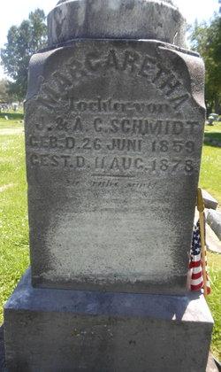 Margaretha Schmidt