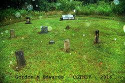 McCurry Family Cemetery