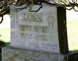 William Dunn