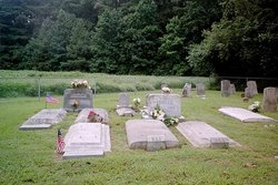 Bell/Mears/Isdell Cemetery
