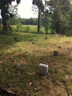 Newby Cemetery