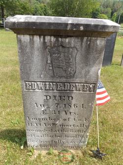 Edwin Elliott Dewey
