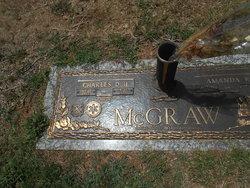 Charles Douglas McGraw, II