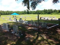 Luraville Baptist Church Cemetery
