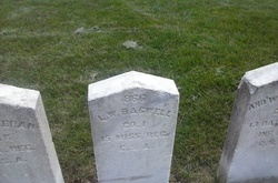 Pvt Leontus Wm. Bagwell