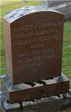 Harry Franklin Sartelle