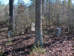 Chappell Family Cemetery