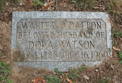 Walter Oran Dalton