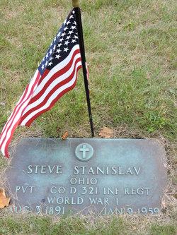Steve Stanislav