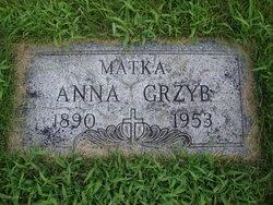 Anna Grzyb