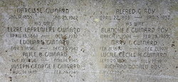 Alice B. Guinard