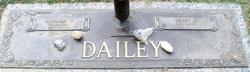 Richard H. Dailey