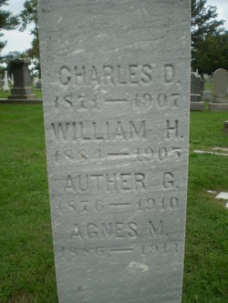 Charles D. Simmons