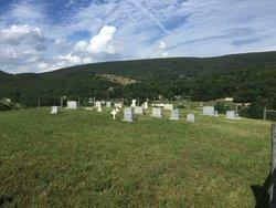 Berg Familly Cemetery