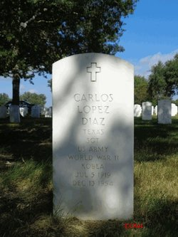 Carlos Lopez Diaz