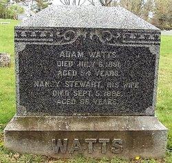 Adam Watts