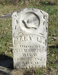Mary M. Cupples