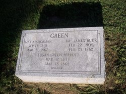 Dr James B Green