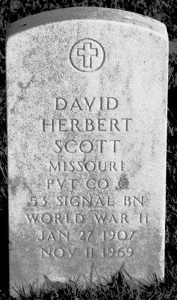 David Herbert Scott