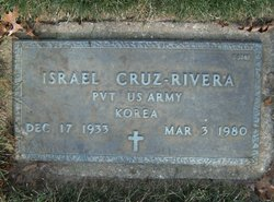 Israel Cruz-Rivera