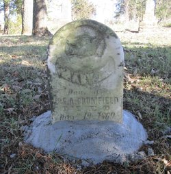 Mary M. Brumfield