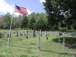 Martin-Lowrey Cemetery