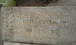 Clive Morris Braden
