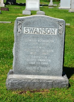 Edward W. Swanson