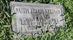 Ruth Ellen <I>Steiner</I> Acra