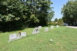 Spurlock Family Cemetery